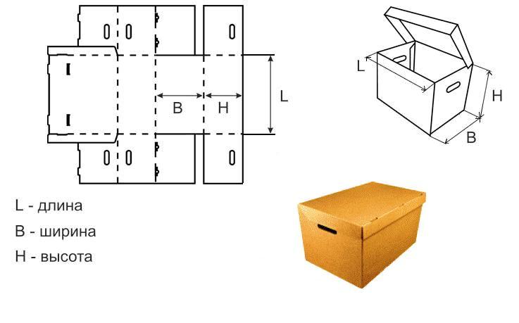 Как сделать картонный короб